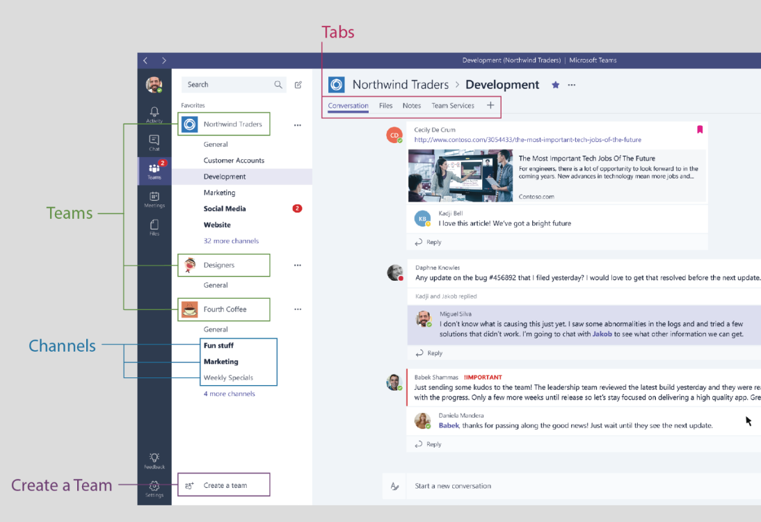 Microsoft Teams For Business Collaboration